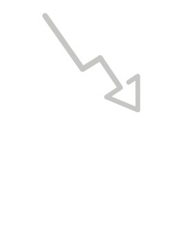 Utility use has reduced by 69.5%